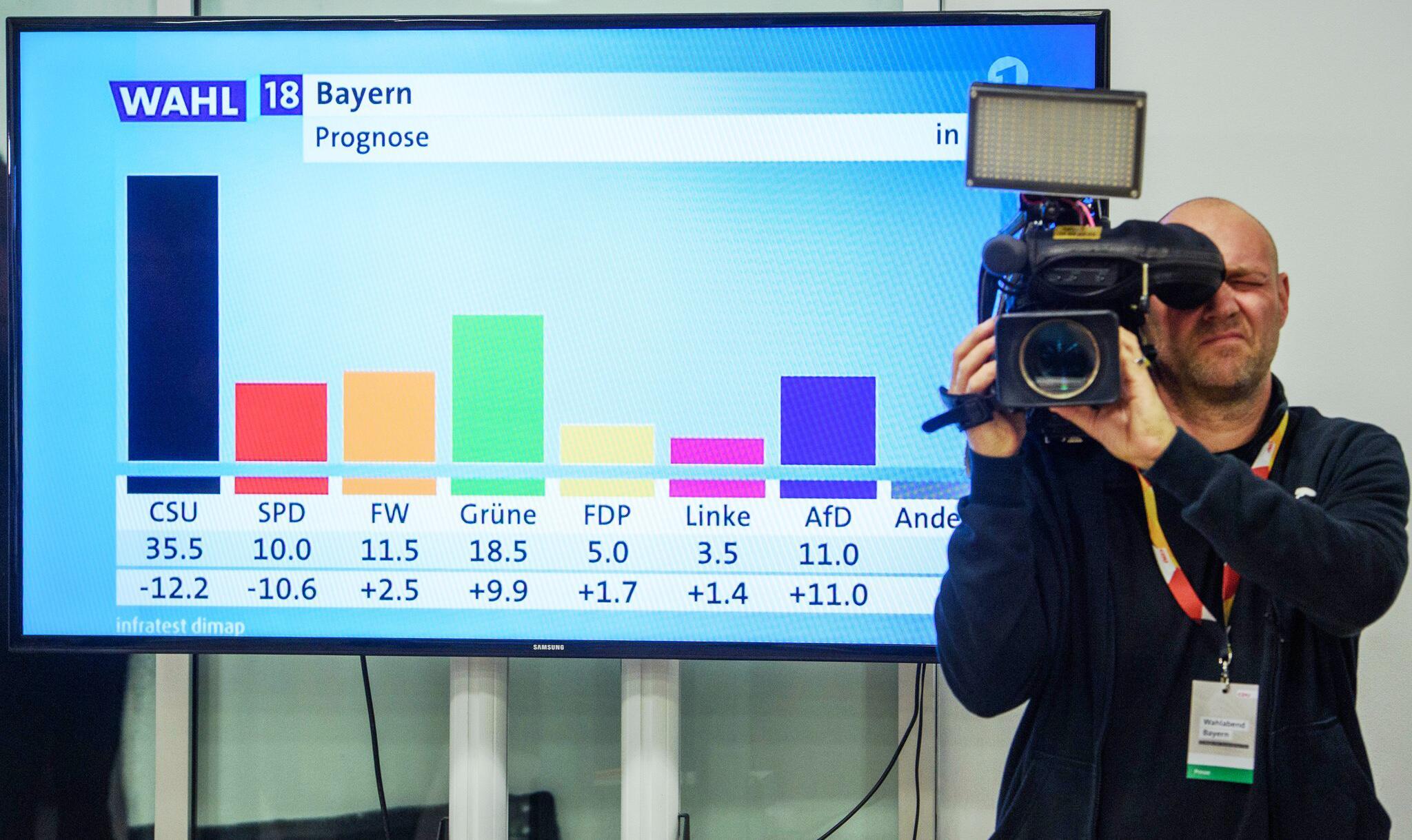 Bild zu Landtagswahl in Bayern - CDU Bundesgeschäftsstelle Berlin