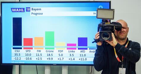 Landtagswahl in Bayern - CDU Bundesgeschäftsstelle Berlin