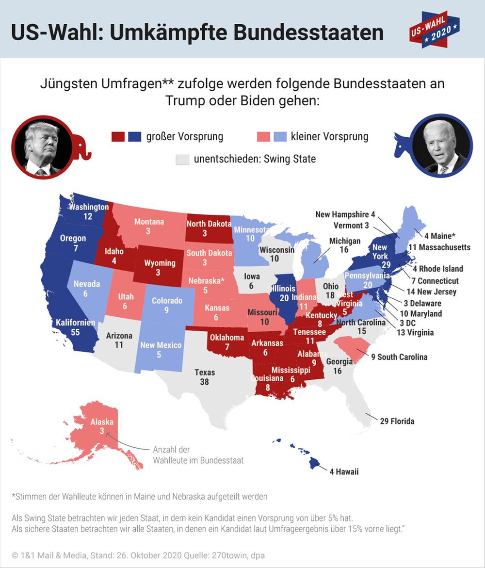 US-Wahl: Umkämpfte Bundesstaaten