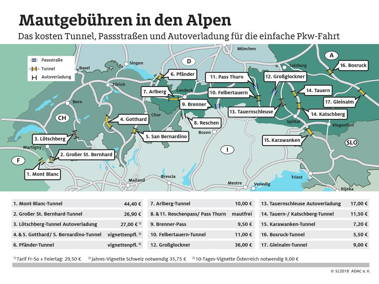 Bild zu Mautstraßen in den Alpen