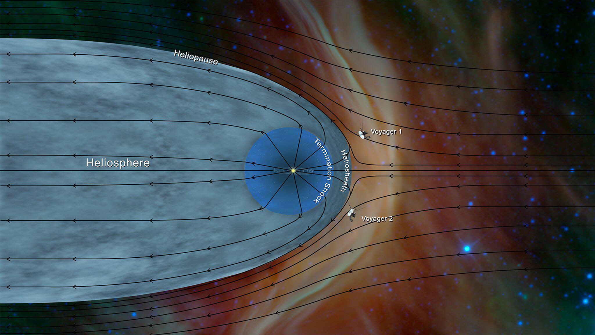 """Bild zu """"Voyager 2""""-Daten aus dem interstellaren Raum"""