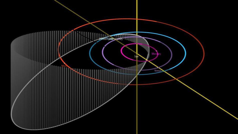 Asteroid soll am Sonntag relativ nah an der Erde vorbeifliegen