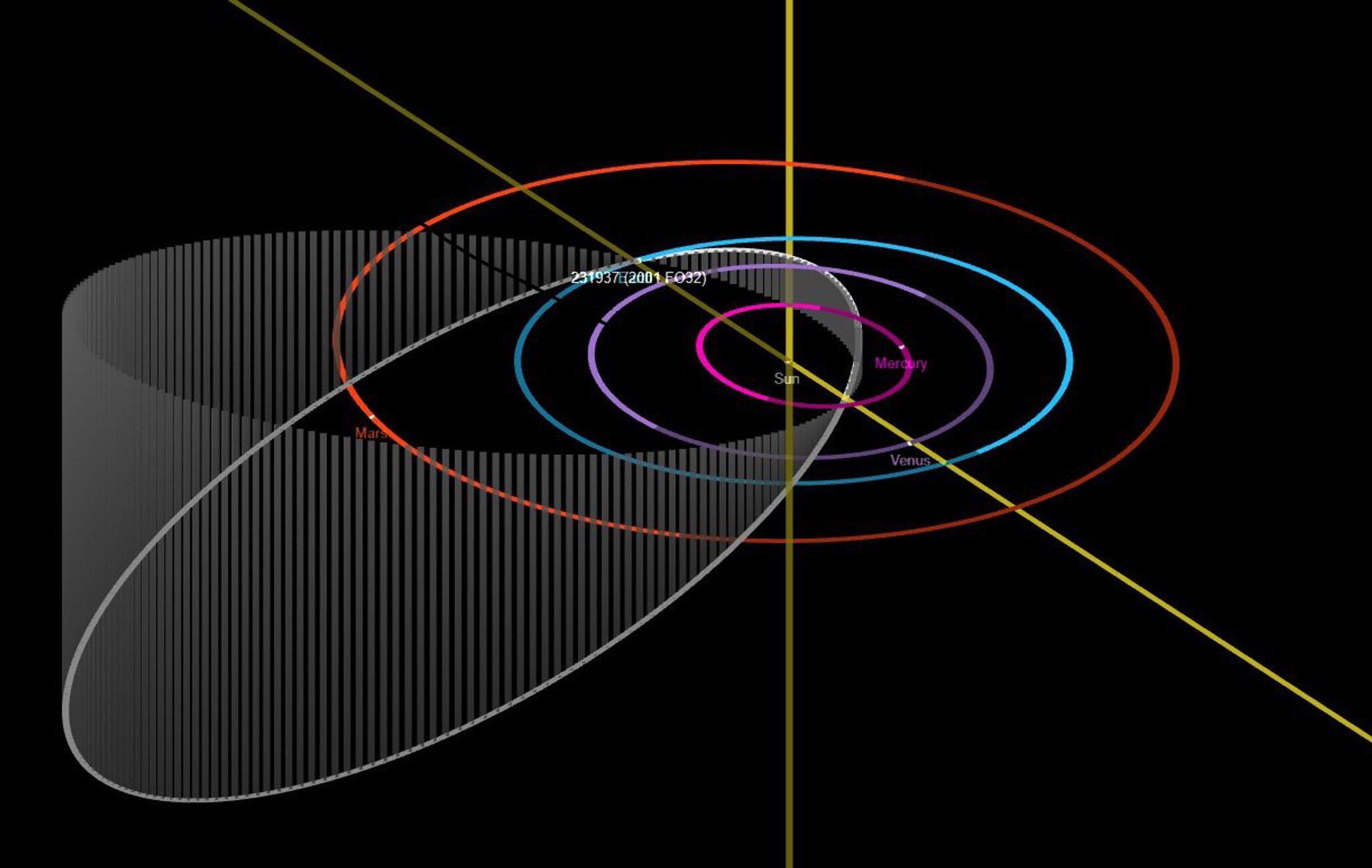 Bild zu Asteroid soll am Sonntag relativ nah an der Erde vorbeifliegen