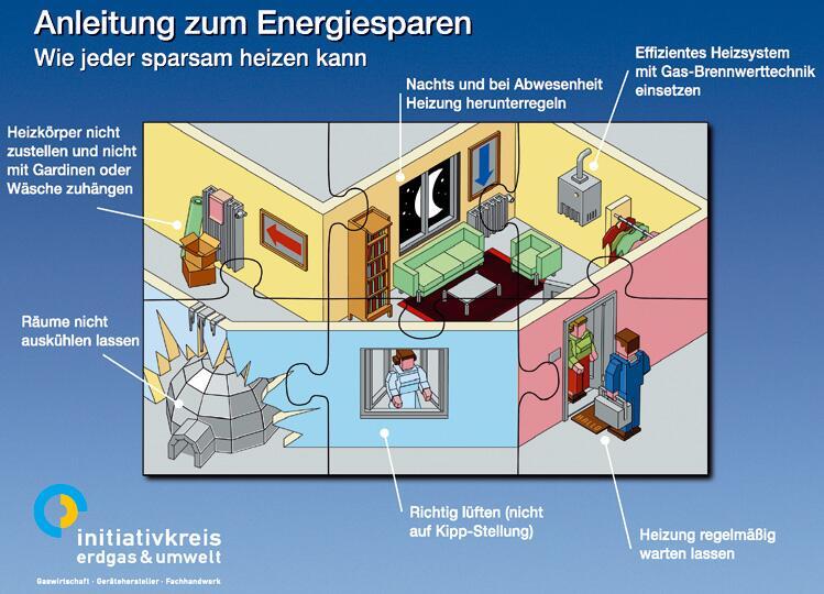 Bild zu Energiesparmassnahmen